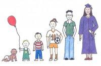 kids-growing