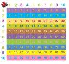 mop-timestables