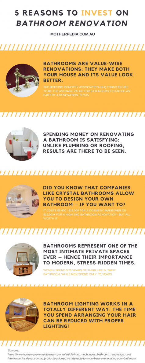 5 reasons to invest on bathroom renovation