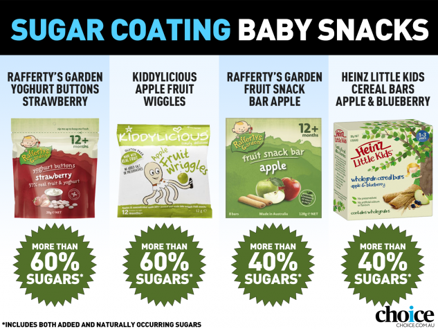 Sugar Coating Baby Snacks